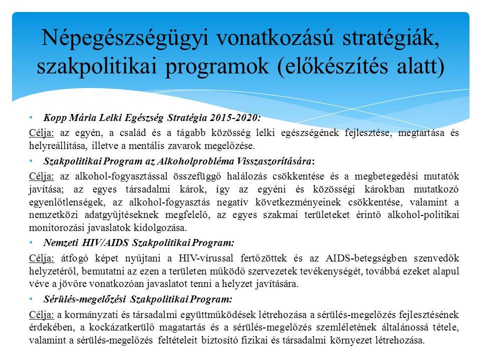 Népegészségügyi vonatkozású stratégiák, szakpolitikai programok (előkészítés alatt) Kopp Mária Lelki Egészség Stratégia 2015-2020: Célja: az egyén, a család és a tágabb közösség lelki egészségének fejlesztése, megtartása és helyreállítása, illetve a mentális zavarok megelőzése.