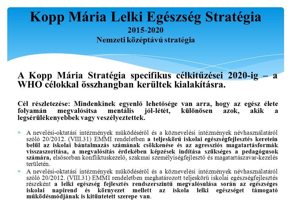 Kopp Mária Lelki Egészség Stratégia 2015-2020 Nemzeti középtávú stratégia A Kopp Mária Stratégia specifikus célkitűzései 2020-ig – a WHO célokkal összhangban kerültek kialakításra.