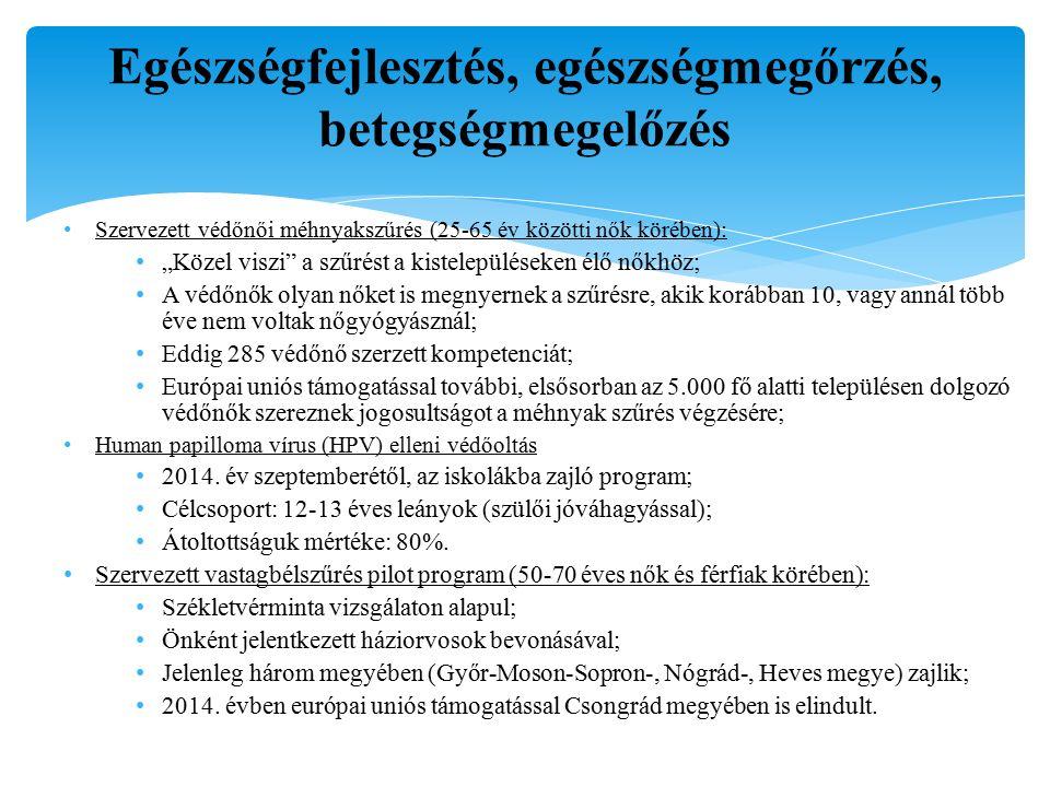 Koragyermekkori program TÁMOP 6.1.4 Egészségkommunikáció fejlesztése TÁMOP 6.1.3/B Országos dohányzás leszokás támogatási módszertani központ (TÁMOP 6.1.2/11/4) Egészségre nevelő és szemléletformáló életmódprogramok (TÁMOP 6.1.2) Komplex iskolai mozgásprogramok Svájci alap Háziorvosi praxis- közösségek A tüdőgondozók bázisán csoportos dohányzás leszokás támogatás (TÁMOP 6.1.2/13/1; TÁMOP 6.1.2/13/2 ) Egészségre nevelő és szemléletformáló életmódprogramok – lokális színterek (TÁMOP 6.1.2/11/1) Szűrővizsgálatok fejlesztése TÁMOP 6.1.3/A Védőnői méhnyak szűrés Vastagbélszűrés pilot Népegészségügyi fejlesztések Gyógyszerészek bevonása az egészségfejlesztésbe Egészségre nevelő és szemléletformáló életmódprogramok TÁMOP 6.1.2 Egészségfejlesztési irodák