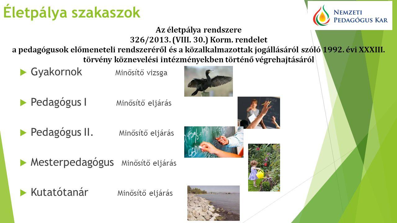 Életpálya szakaszok Az életpálya rendszere 326/2013.