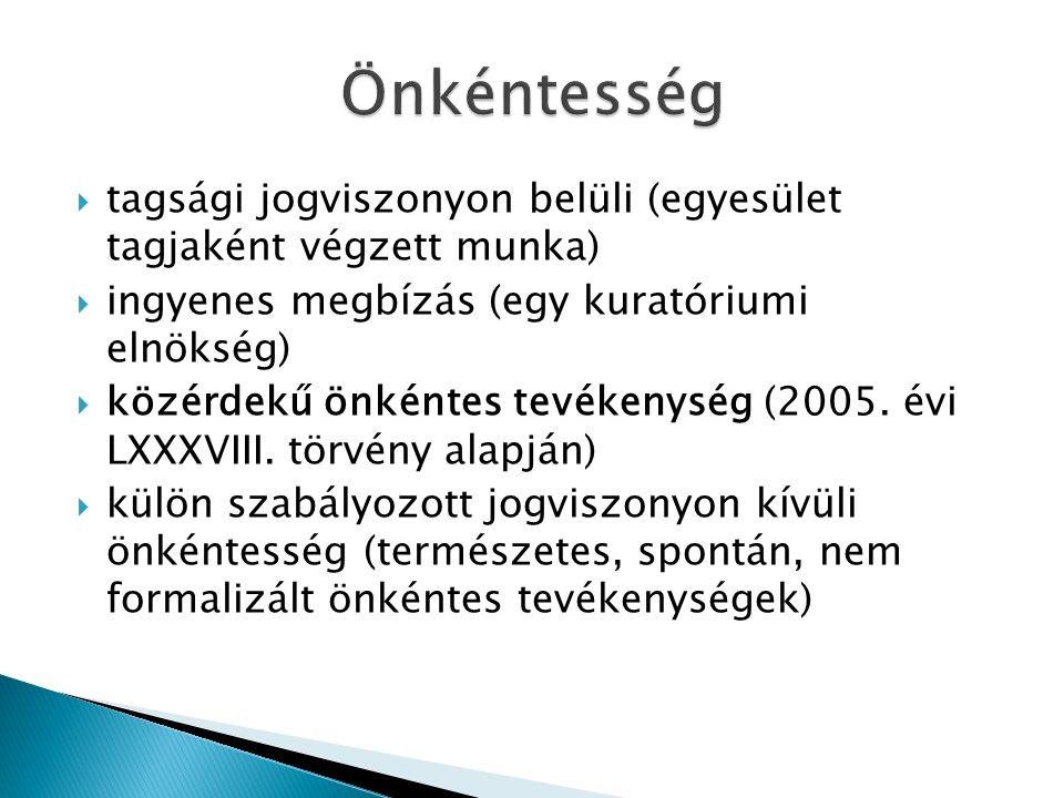  tagsági jogviszonyon belüli (egyesület tagjaként végzett munka)  ingyenes megbízás (egy kuratóriumi elnökség)  közérdekű önkéntes tevékenység (2005.