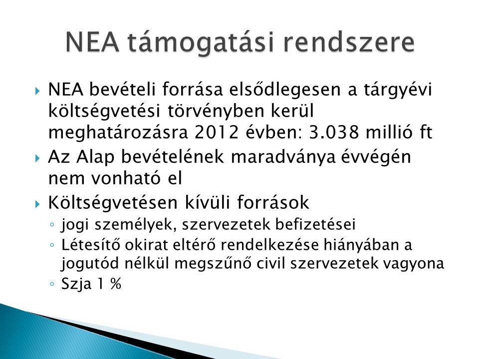  NEA bevételi forrása elsődlegesen a tárgyévi költségvetési törvényben kerül meghatározásra 2012 évben: 3.038 millió ft  Az Alap bevételének maradványa évvégén nem vonható el  Költségvetésen kívüli források ◦ jogi személyek, szervezetek befizetései ◦ Létesítő okirat eltérő rendelkezése hiányában a jogutód nélkül megszűnő civil szervezetek vagyona ◦ Szja 1 %