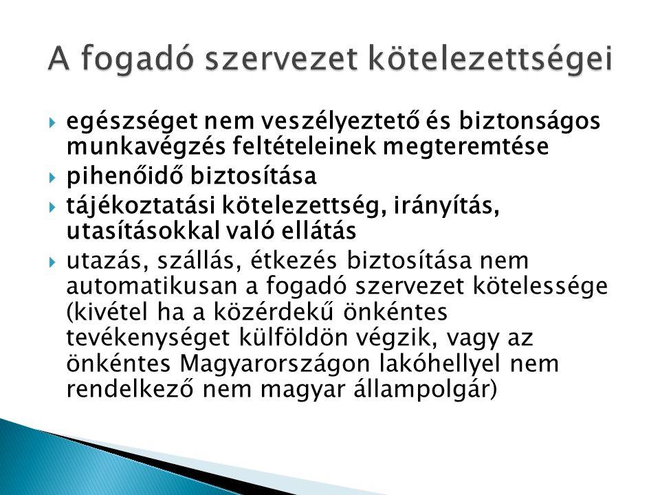  egészséget nem veszélyeztető és biztonságos munkavégzés feltételeinek megteremtése  pihenőidő biztosítása  tájékoztatási kötelezettség, irányítás, utasításokkal való ellátás  utazás, szállás, étkezés biztosítása nem automatikusan a fogadó szervezet kötelessége (kivétel ha a közérdekű önkéntes tevékenységet külföldön végzik, vagy az önkéntes Magyarországon lakóhellyel nem rendelkező nem magyar állampolgár)