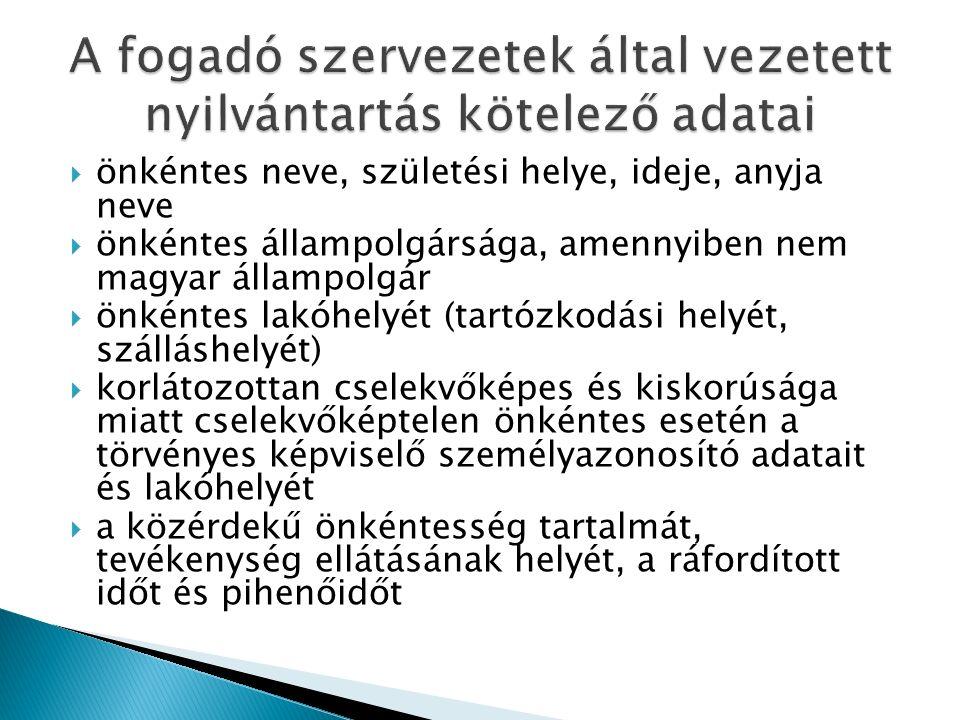  önkéntes neve, születési helye, ideje, anyja neve  önkéntes állampolgársága, amennyiben nem magyar állampolgár  önkéntes lakóhelyét (tartózkodási helyét, szálláshelyét)  korlátozottan cselekvőképes és kiskorúsága miatt cselekvőképtelen önkéntes esetén a törvényes képviselő személyazonosító adatait és lakóhelyét  a közérdekű önkéntesség tartalmát, tevékenység ellátásának helyét, a ráfordított időt és pihenőidőt