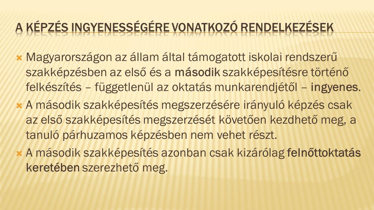  Magyarországon az állam által támogatott iskolai rendszerű szakképzésben az első és a második szakképesítésre történő felkészítés – függetlenül az oktatás munkarendjétől – ingyenes.