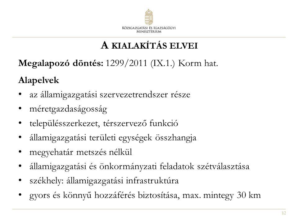 12 A KIALAKÍTÁS ELVEI Megalapozó döntés: 1299/2011 (IX.1.) Korm hat. Alapelvek az államigazgatási szervezetrendszer része méretgazdaságosság település