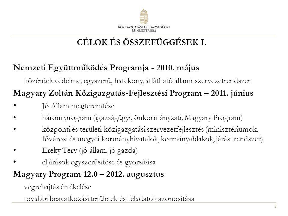 2 CÉLOK ÉS ÖSSZEFÜGGÉSEK I. Nemzeti Együttműködés Programja - 2010. május közérdek védelme, egyszerű, hatékony, átlátható állami szervezetrendszer Mag