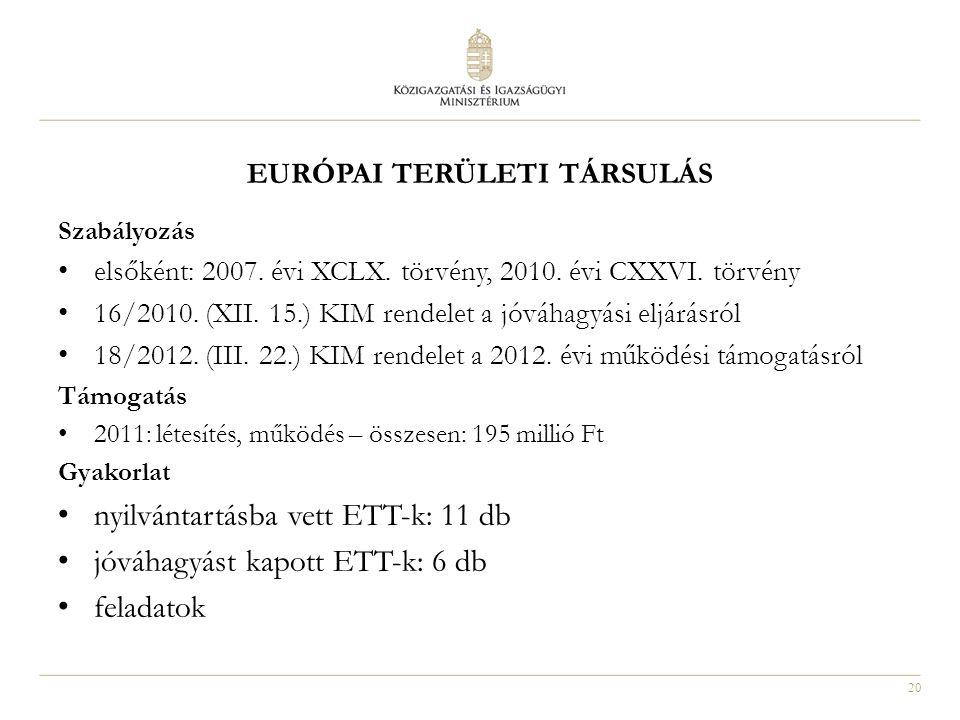 20 EURÓPAI TERÜLETI TÁRSULÁS Szabályozás elsőként: 2007. évi XCLX. törvény, 2010. évi CXXVI. törvény 16/2010. (XII. 15.) KIM rendelet a jóváhagyási el