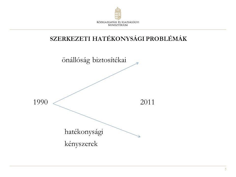 16 J ÁRÁSOK, JÁRÁSI KORMÁNYHIVATALOK KIALAKÍTÁSÁNAK FOLYAMATA 2011.