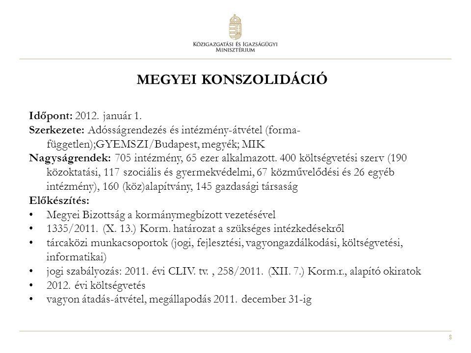 8 MEGYEI KONSZOLIDÁCIÓ Időpont: 2012. január 1. Szerkezete: Adósságrendezés és intézmény-átvétel (forma- független);GYEMSZI/Budapest, megyék; MIK Nagy