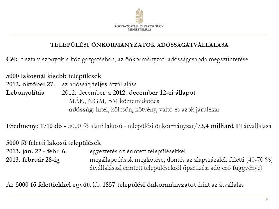 20 EURÓPAI TERÜLETI TÁRSULÁS Szabályozás elsőként: 2007.