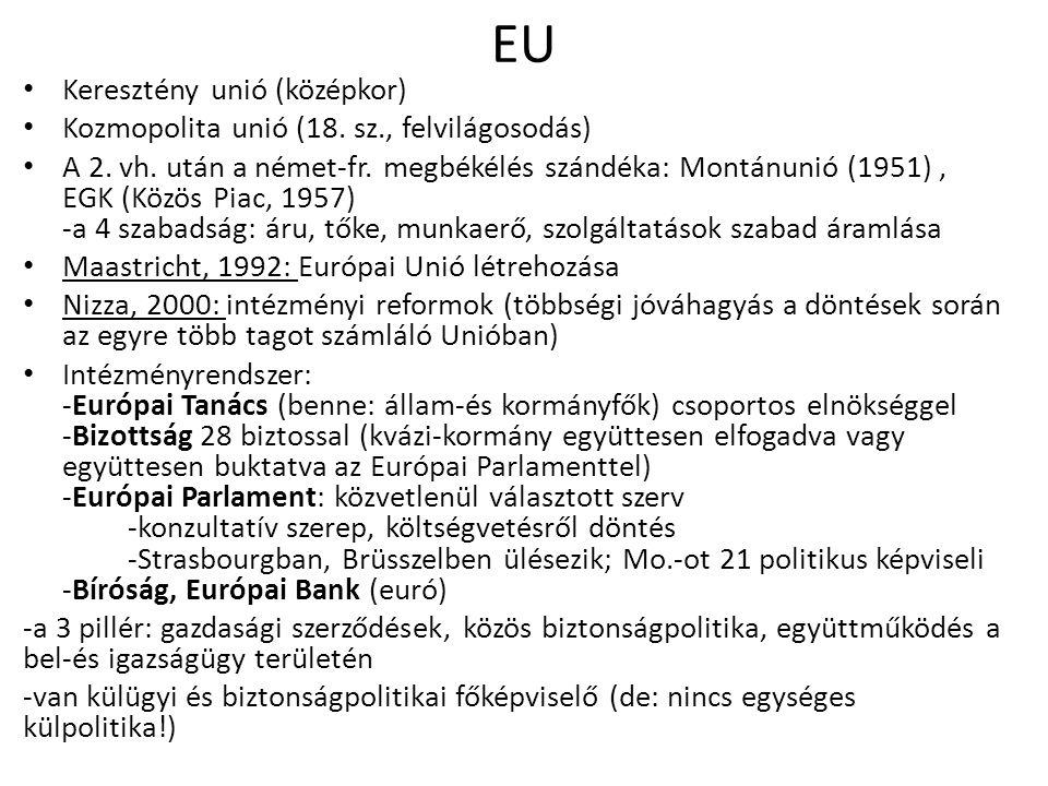 EU Keresztény unió (középkor) Kozmopolita unió (18. sz., felvilágosodás) A 2. vh. után a német-fr. megbékélés szándéka: Montánunió (1951), EGK (Közös
