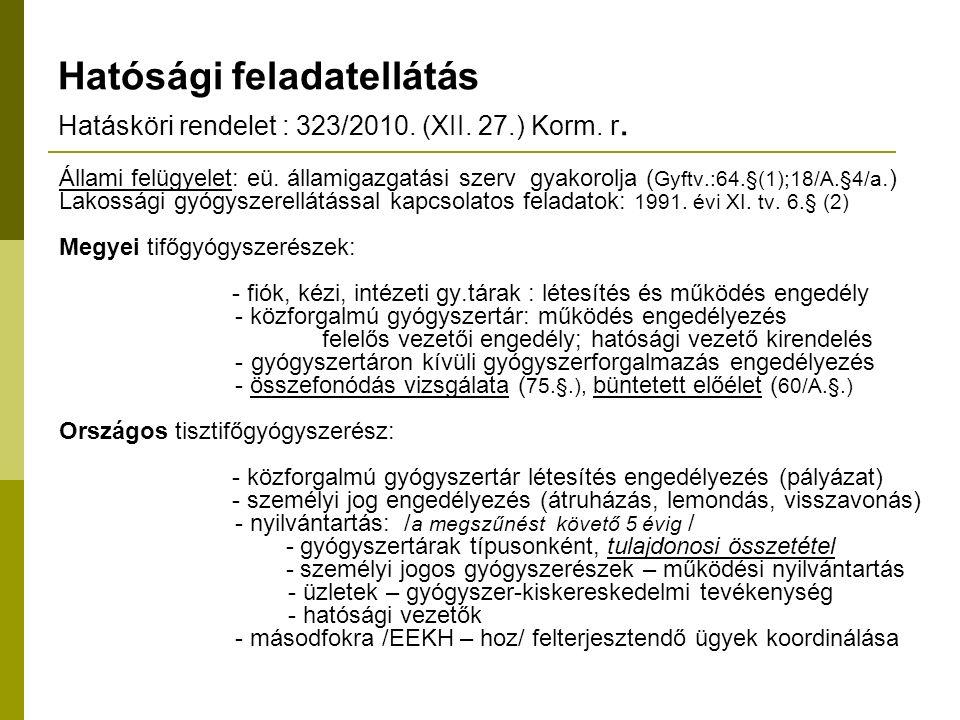 Hatósági feladatellátás Hatásköri rendelet : 323/2010.