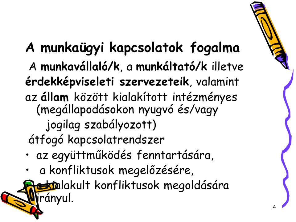 18.Mutassa be a munkaügyi kapcsolatok mikro-,mezo- és makroszintű érvényesülésnek területeit!Ismertesse a vállalati érdekegyeztetés elveit és folyamatát Magyarországon.