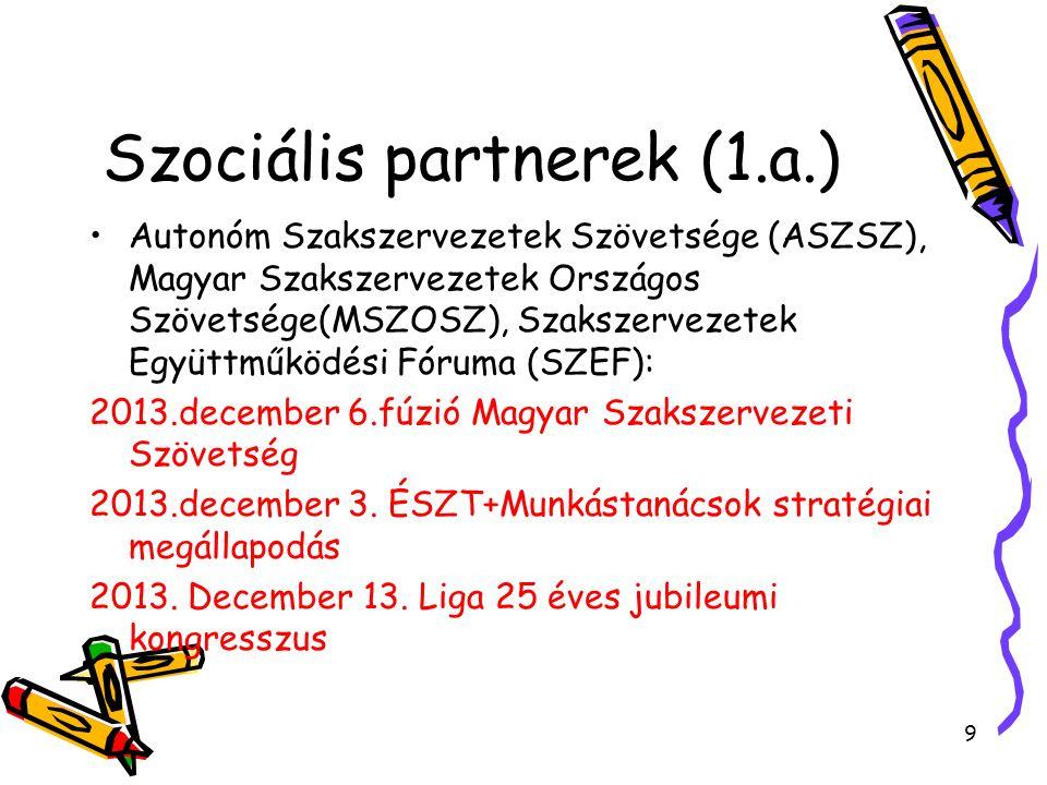 Szociális partnerek (1.a.) Autonóm Szakszervezetek Szövetsége (ASZSZ), Magyar Szakszervezetek Országos Szövetsége(MSZOSZ), Szakszervezetek Együttműköd