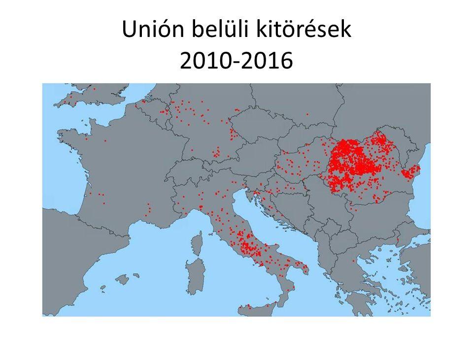Unión belüli kitörések 2010-2016