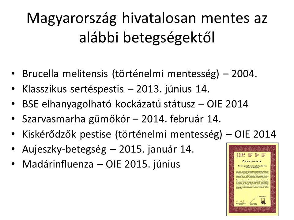 Passzív monitoring program 113/2008.(VIII.
