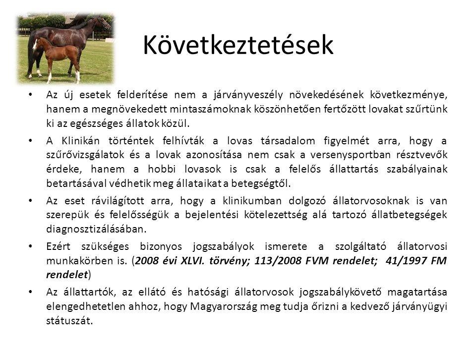 Következtetések Az új esetek felderítése nem a járványveszély növekedésének következménye, hanem a megnövekedett mintaszámoknak köszönhetően fertőzött lovakat szűrtünk ki az egészséges állatok közül.
