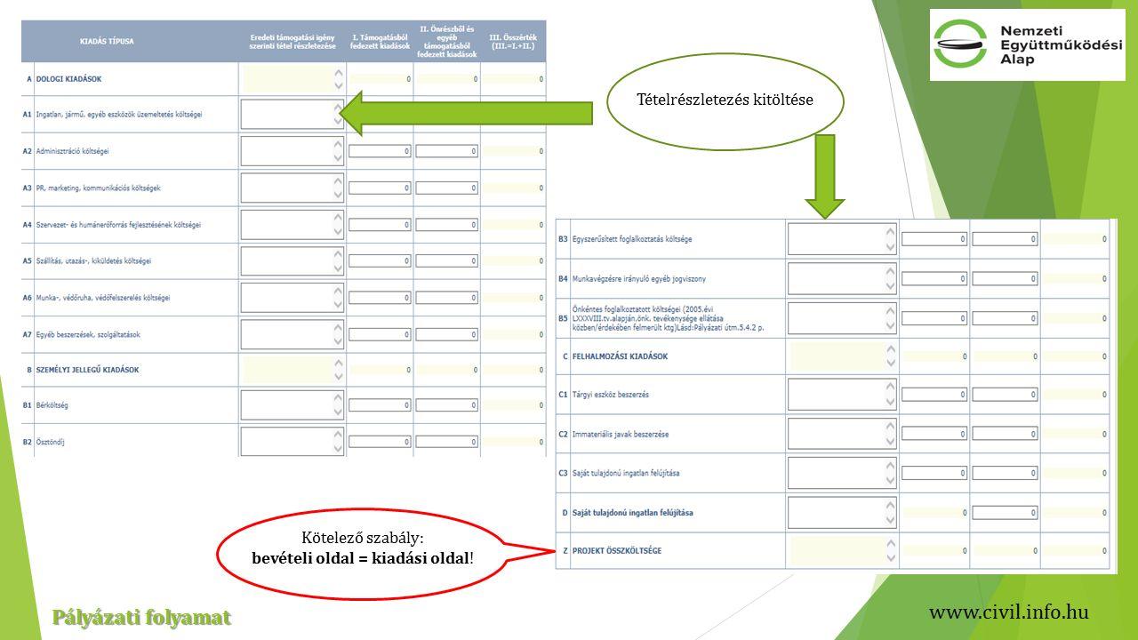 www.civil.info.hu Pályázati folyamat Kötelező szabály: bevételi oldal = kiadási oldal.