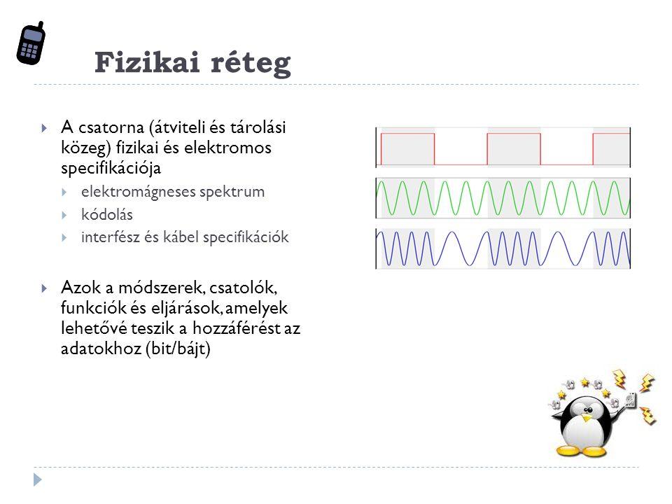 Fizikai réteg  A csatorna (átviteli és tárolási közeg) fizikai és elektromos specifikációja  elektromágneses spektrum  kódolás  interfész és kábel specifikációk  Azok a módszerek, csatolók, funkciók és eljárások, amelyek lehetővé teszik a hozzáférést az adatokhoz (bit/bájt)