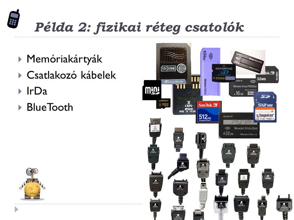 Példa 2: fizikai réteg csatolók  Memóriakártyák  Csatlakozó kábelek  IrDa  BlueTooth