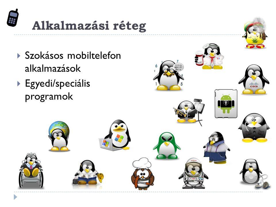 Alkalmazási réteg  Szokásos mobiltelefon alkalmazások  Egyedi/speciális programok