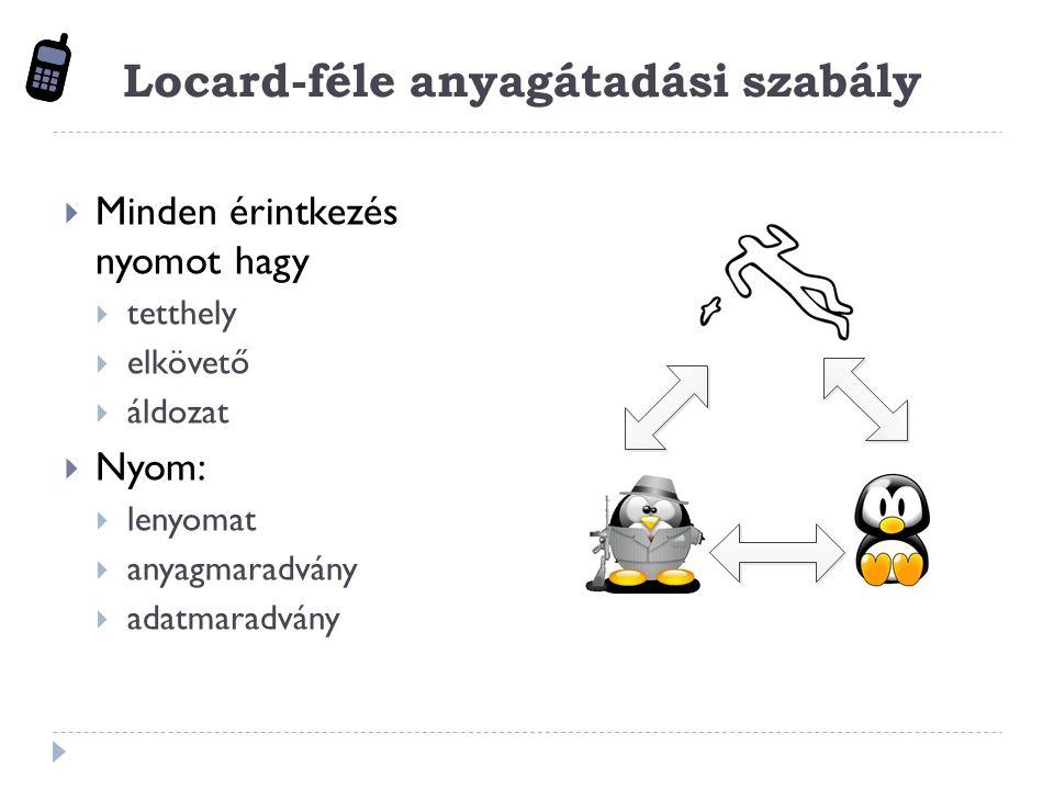 Locard-féle anyagátadási szabály  Minden érintkezés nyomot hagy  tetthely  elkövető  áldozat  Nyom:  lenyomat  anyagmaradvány  adatmaradvány