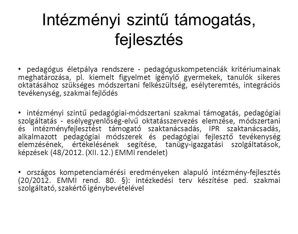 Intézményi szintű támogatás, fejlesztés pedagógus életpálya rendszere - pedagóguskompetenciák kritériumainak meghatározása, pl.