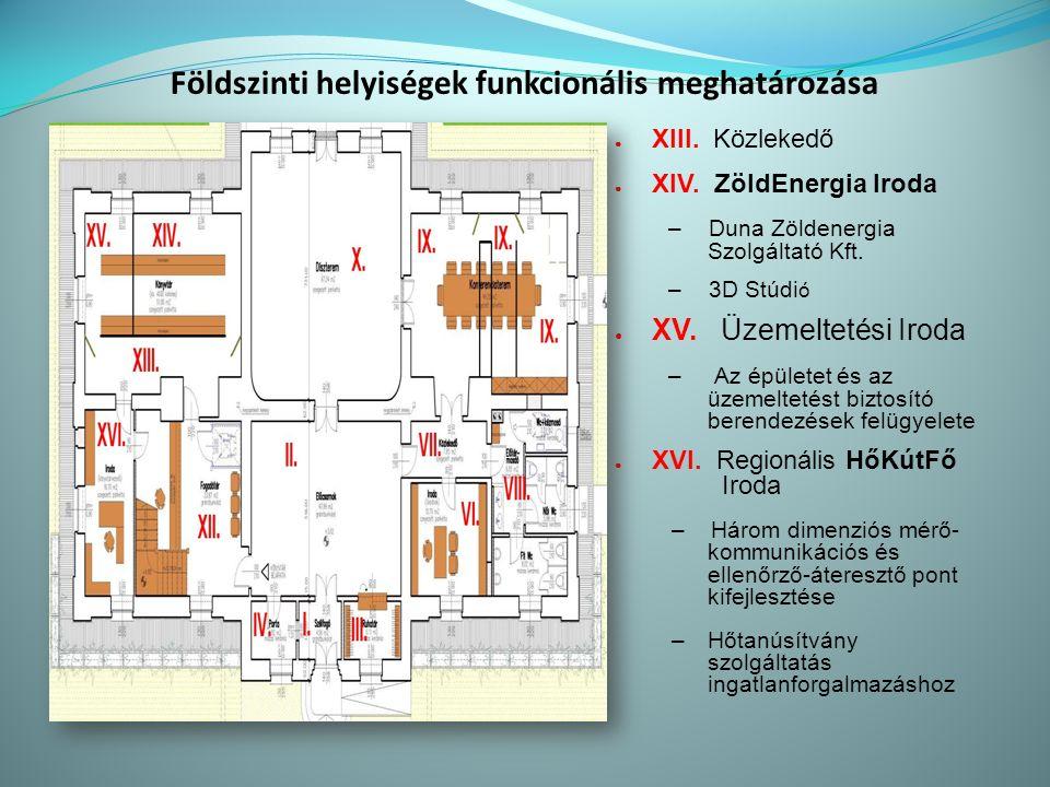 Földszinti helyiségek funkcionális meghatározása ● XIII.