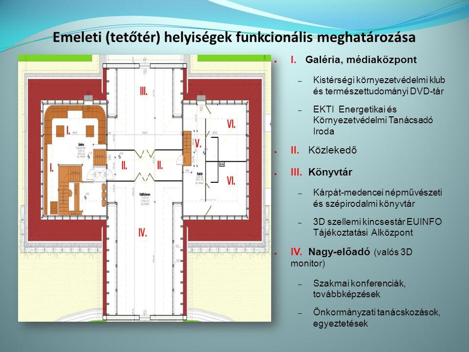 Emeleti (tetőtér) helyiségek funkcionális meghatározása ● I.