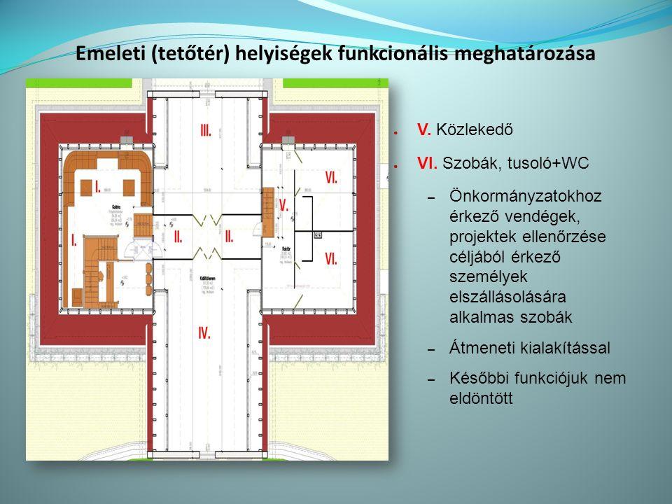 Emeleti (tetőtér) helyiségek funkcionális meghatározása ● V.