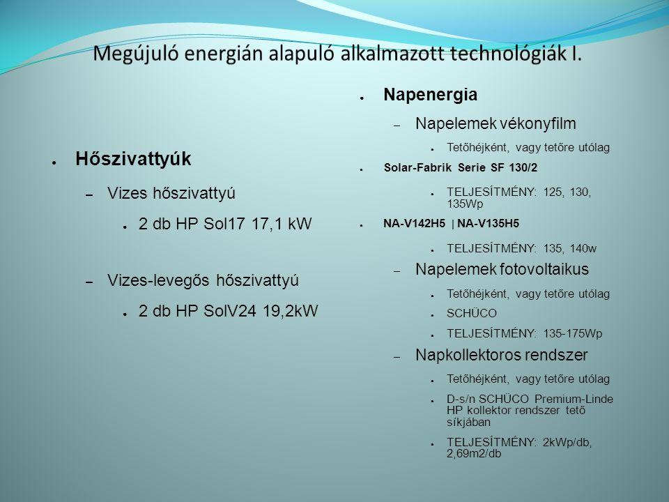 ● Hőszivattyúk – Vizes hőszivattyú ● 2 db HP Sol17 17,1 kW – Vizes-levegős hőszivattyú ● 2 db HP SolV24 19,2kW ● Napenergia – Napelemek vékonyfilm ● Tetőhéjként, vagy tetőre utólag ● Solar-Fabrik Serie SF 130/2 ● TELJESÍTMÉNY: 125, 130, 135Wp ● NA-V142H5 | NA-V135H5 ● TELJESÍTMÉNY: 135, 140w – Napelemek fotovoltaikus ● Tetőhéjként, vagy tetőre utólag ● SCHÜCO ● TELJESÍTMÉNY: 135-175Wp – Napkollektoros rendszer ● Tetőhéjként, vagy tetőre utólag ● D-s/n SCHÜCO Premium-Linde HP kollektor rendszer tető síkjában ● TELJESÍTMÉNY: 2kWp/db, 2,69m2/db