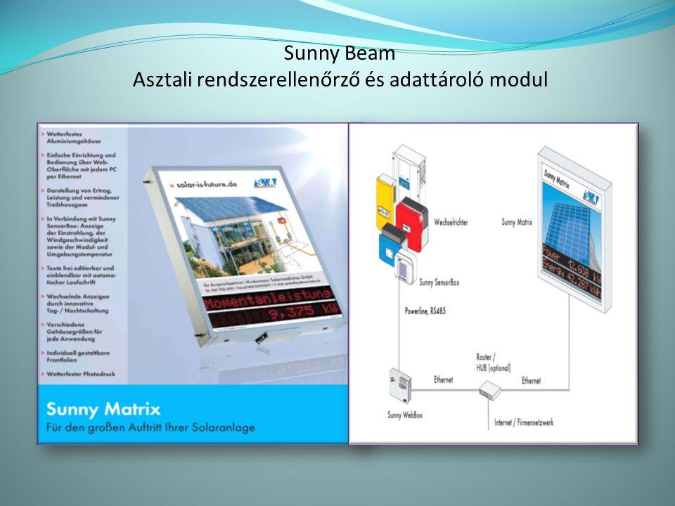 Sunny Beam Asztali rendszerellenőrző és adattároló modul