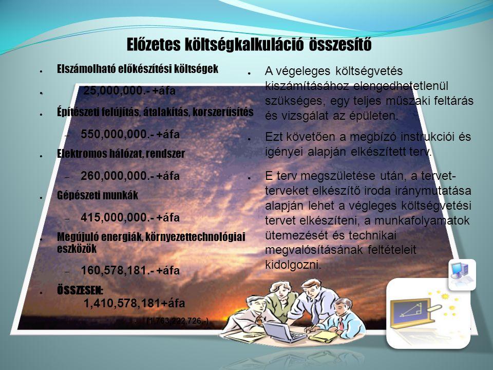Előzetes költségkalkuláció összesítő ●E●Elszámolható előkészítési költségek ●2●25,000,000.- +áfa ●É●Építészeti felújítás, átalakítás, korszerűsítés –5–550,000,000.- +áfa ●E●Elektromos hálózat, rendszer –2–260,000,000.- +áfa ●G●Gépészeti munkák –4–415,000,000.- +áfa ●M●Megújuló energiák, környezettechnológiai eszközök –1–160,578,181.- +áfa ●Ö●ÖSSZESEN: 1,410,578,181+áfa ● (1,763.222,726.-) ● A végeleges költségvetés kiszámításához elengedhetetlenül szükséges, egy teljes műszaki feltárás és vizsgálat az épületen.