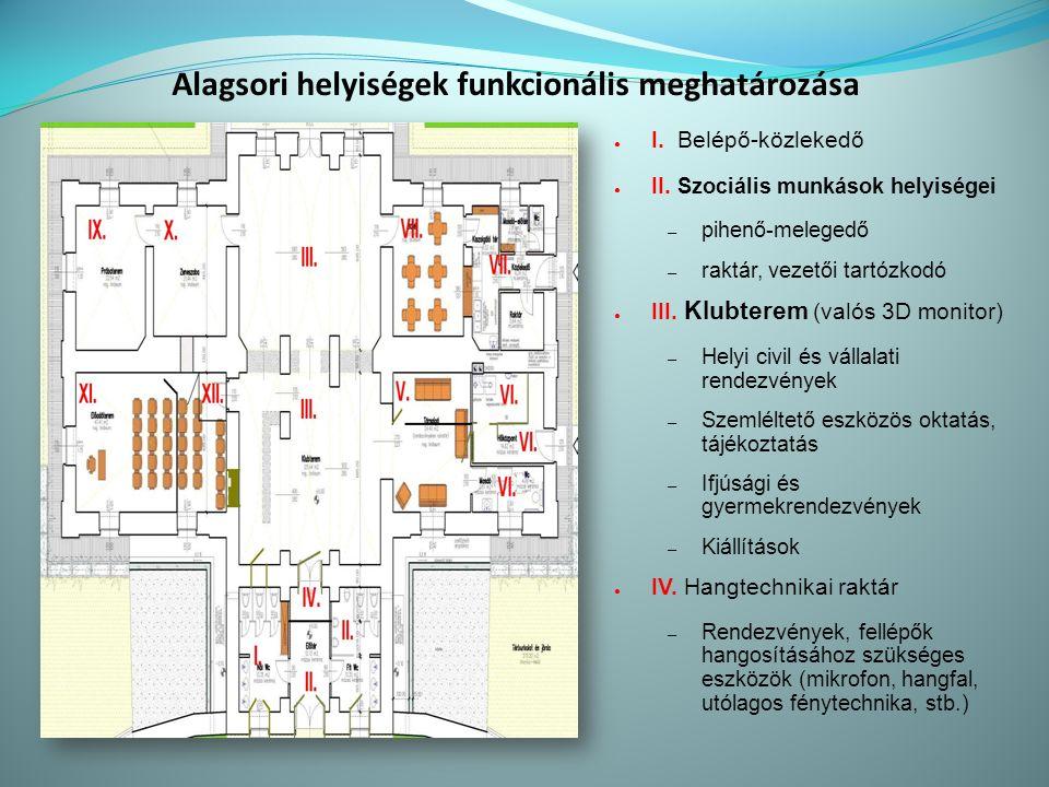 Alagsori helyiségek funkcionális meghatározása ● I.