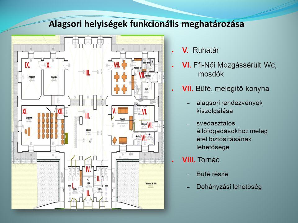 Alagsori helyiségek funkcionális meghatározása ● V.