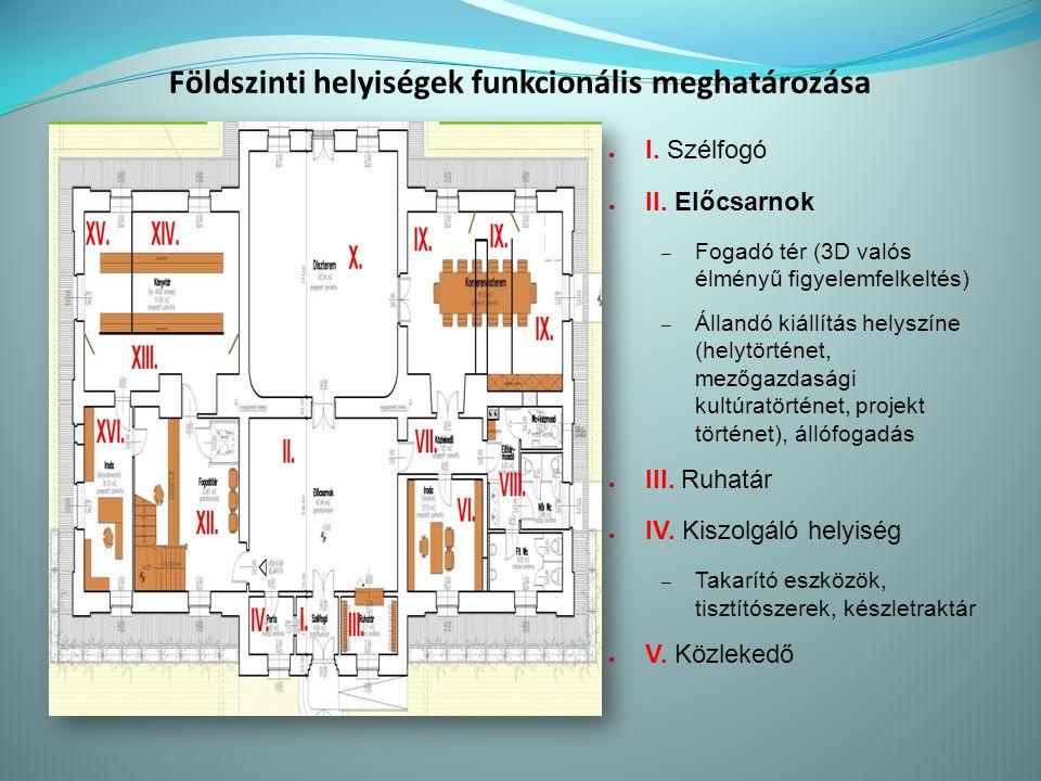 Földszinti helyiségek funkcionális meghatározása ● I.