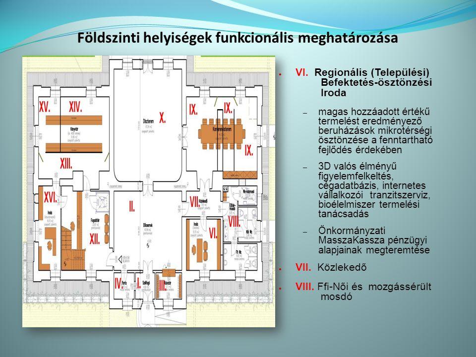Földszinti helyiségek funkcionális meghatározása ● VI.