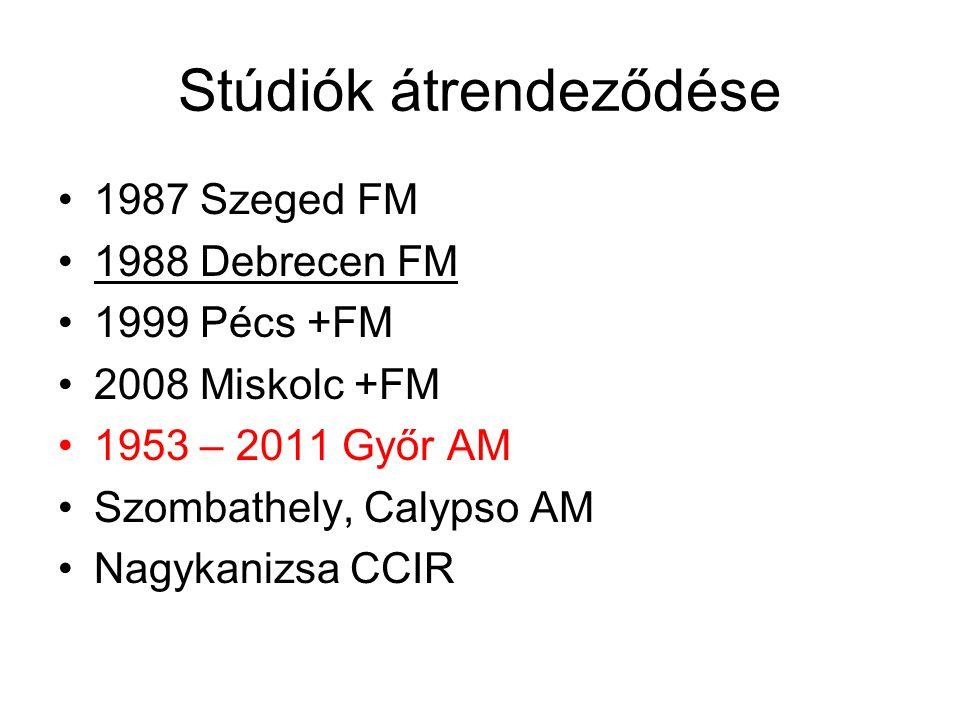 Stúdiók átrendeződése 1987 Szeged FM 1988 Debrecen FM 1999 Pécs +FM 2008 Miskolc +FM 1953 – 2011 Győr AM Szombathely, Calypso AM Nagykanizsa CCIR