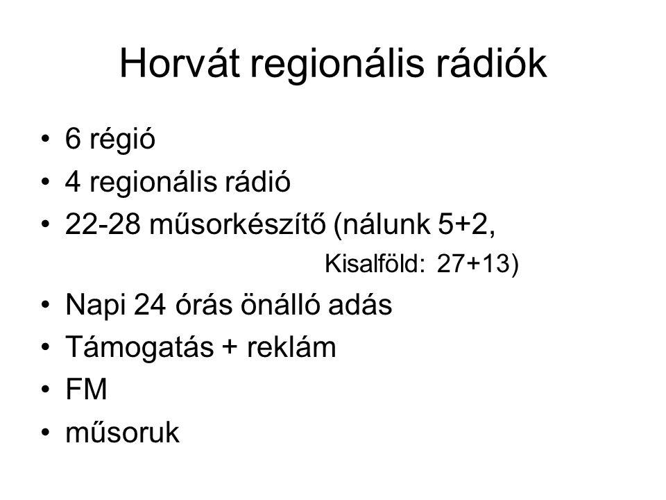 Horvát regionális rádiók 6 régió 4 regionális rádió 22-28 műsorkészítő (nálunk 5+2, Kisalföld: 27+13) Napi 24 órás önálló adás Támogatás + reklám FM műsoruk