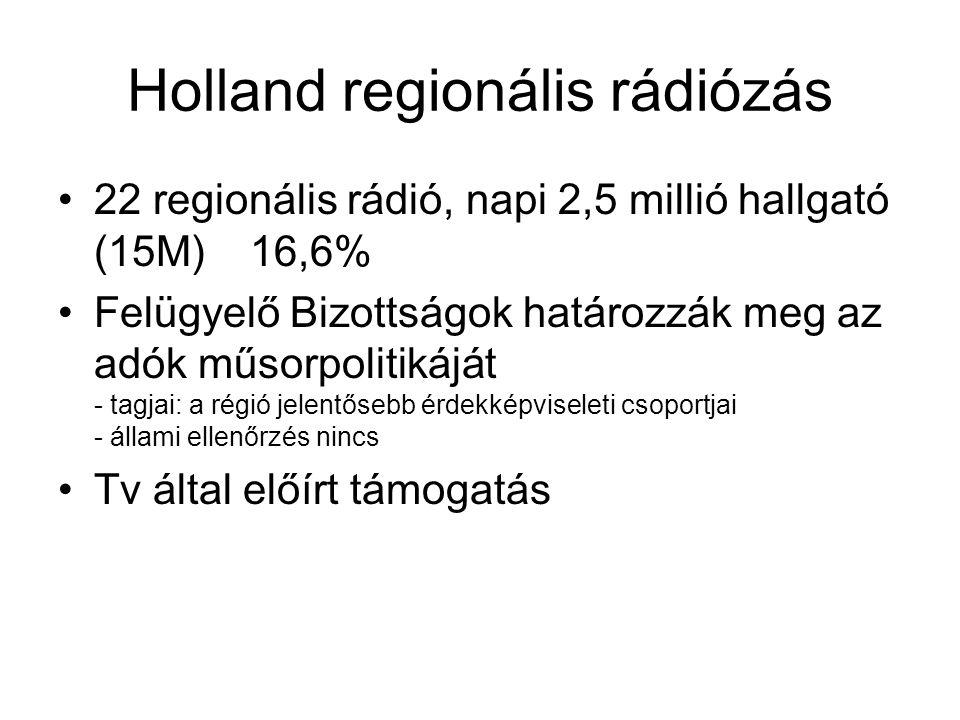 Holland regionális rádiózás 22 regionális rádió, napi 2,5 millió hallgató (15M)16,6% Felügyelő Bizottságok határozzák meg az adók műsorpolitikáját - tagjai: a régió jelentősebb érdekképviseleti csoportjai - állami ellenőrzés nincs Tv által előírt támogatás