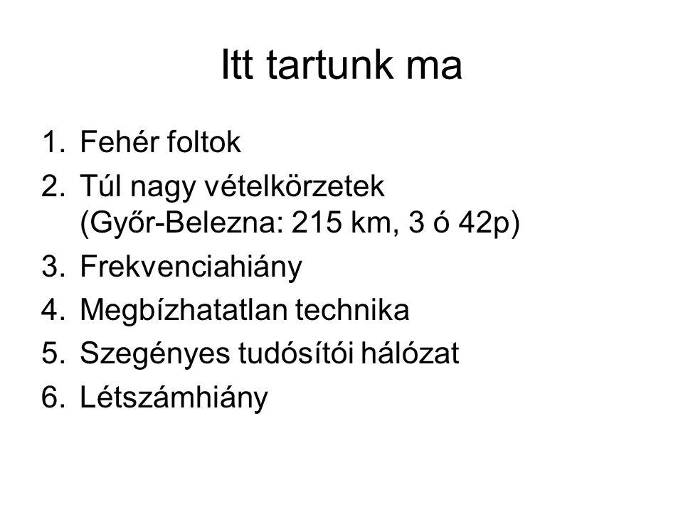 Itt tartunk ma 1.Fehér foltok 2.Túl nagy vételkörzetek (Győr-Belezna: 215 km, 3 ó 42p) 3.Frekvenciahiány 4.Megbízhatatlan technika 5.Szegényes tudósítói hálózat 6.Létszámhiány