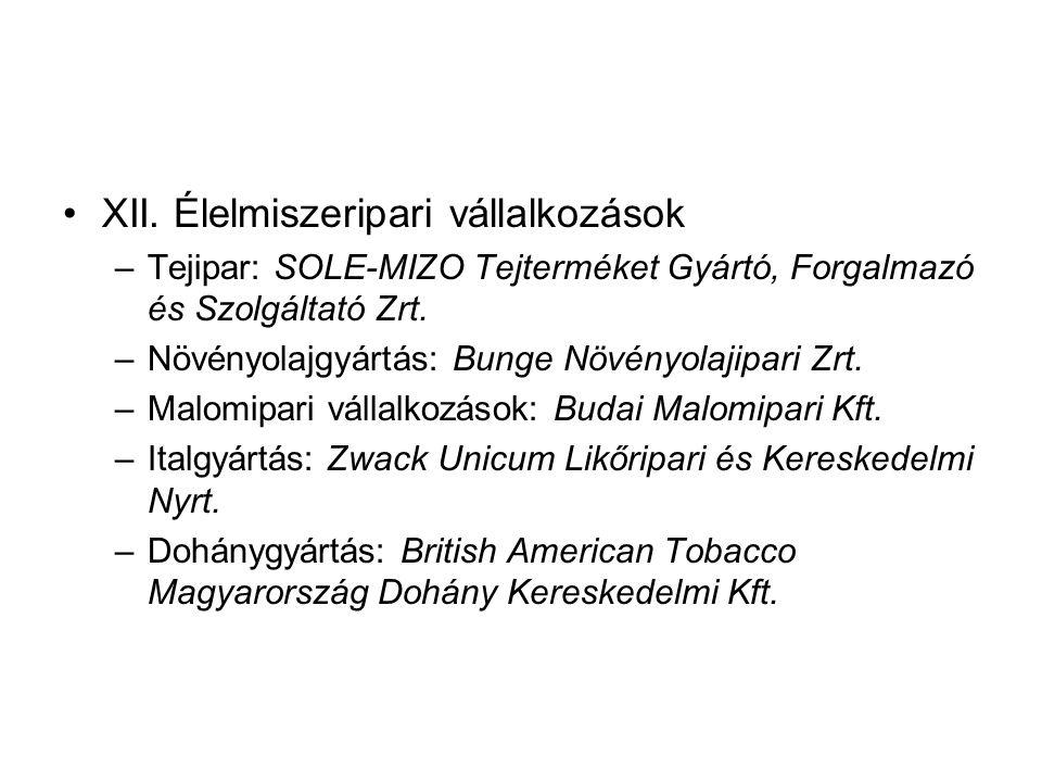 XII. Élelmiszeripari vállalkozások –Tejipar: SOLE-MIZO Tejterméket Gyártó, Forgalmazó és Szolgáltató Zrt. –Növényolajgyártás: Bunge Növényolajipari Zr