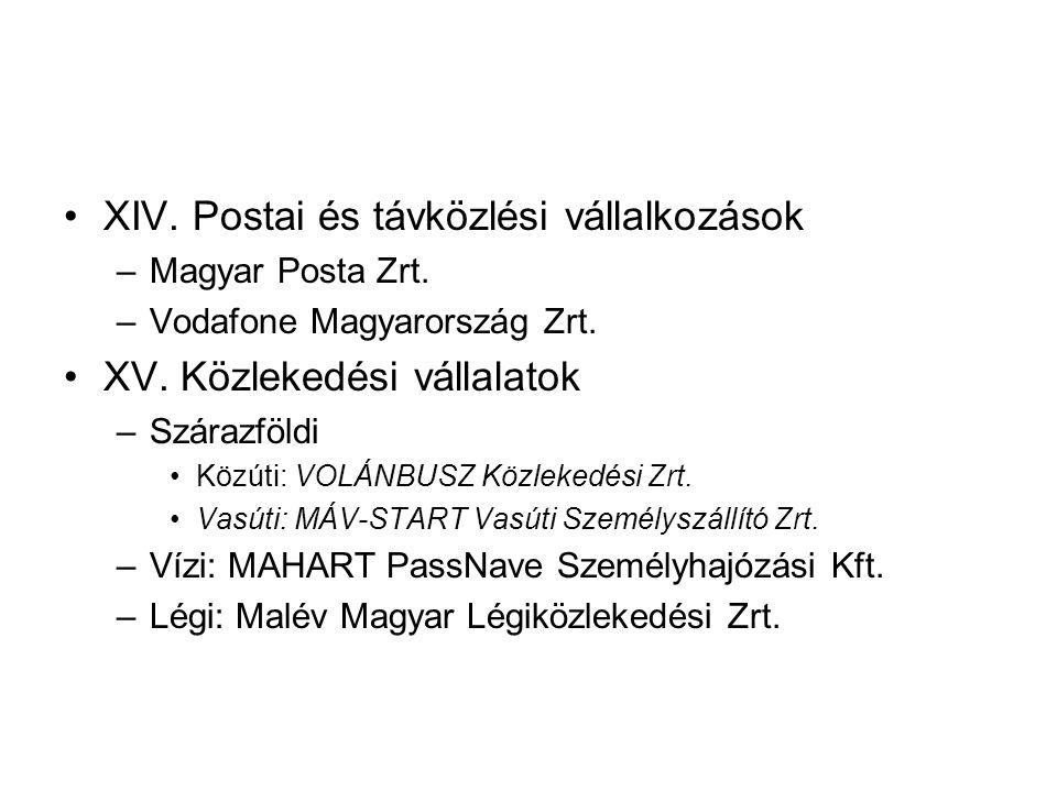 XIV.Postai és távközlési vállalkozások –Magyar Posta Zrt.