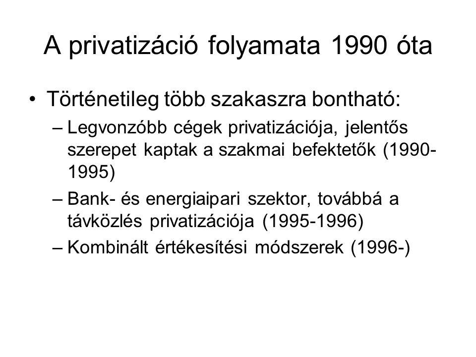 A privatizáció folyamata 1990 óta Történetileg több szakaszra bontható: –Legvonzóbb cégek privatizációja, jelentős szerepet kaptak a szakmai befektetők (1990- 1995) –Bank- és energiaipari szektor, továbbá a távközlés privatizációja (1995-1996) –Kombinált értékesítési módszerek (1996-)