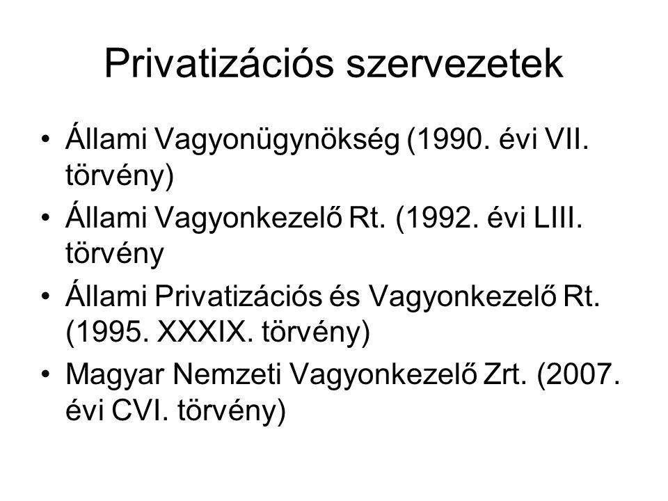 Privatizációs szervezetek Állami Vagyonügynökség (1990.
