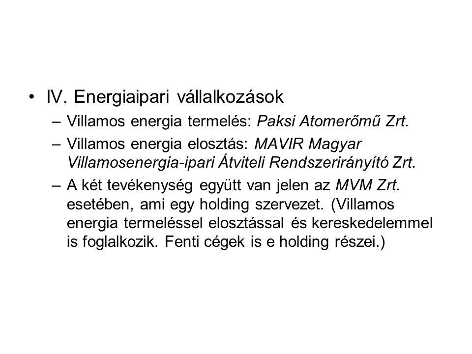 IV.Energiaipari vállalkozások –Villamos energia termelés: Paksi Atomerőmű Zrt.
