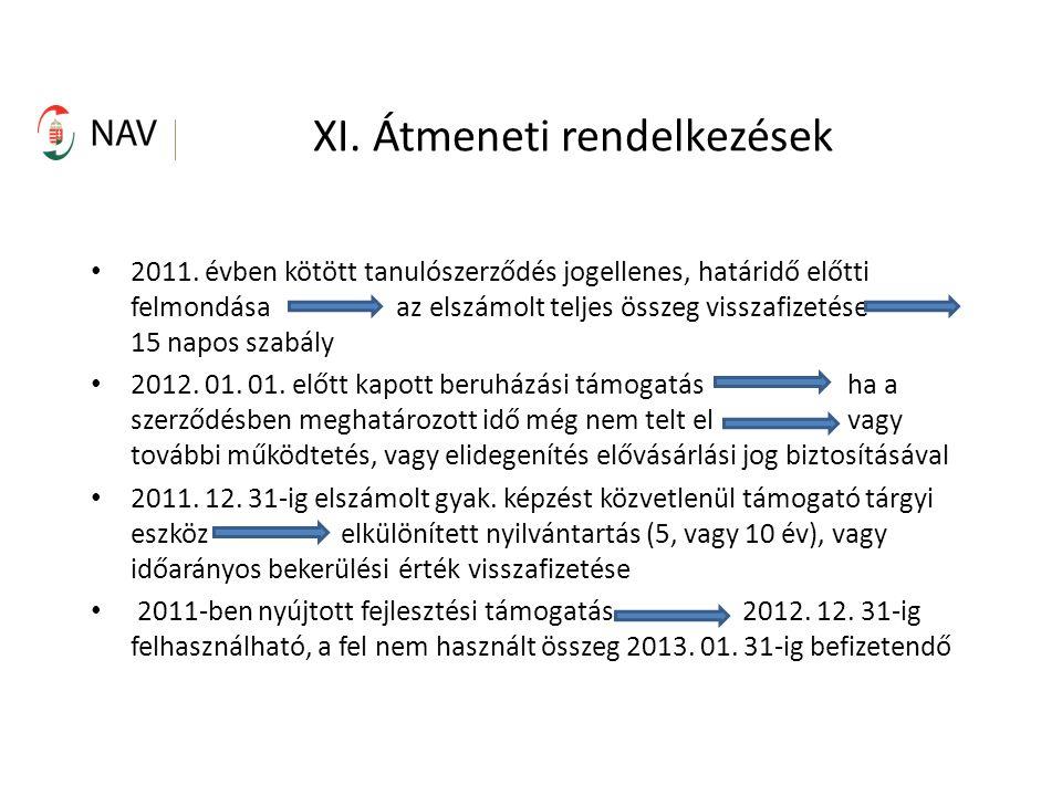 XI. Átmeneti rendelkezések 2011.