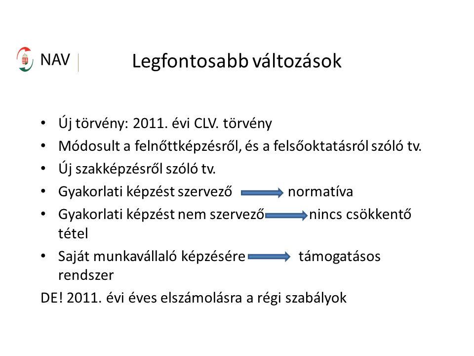 Legfontosabb változások Új törvény: 2011. évi CLV.