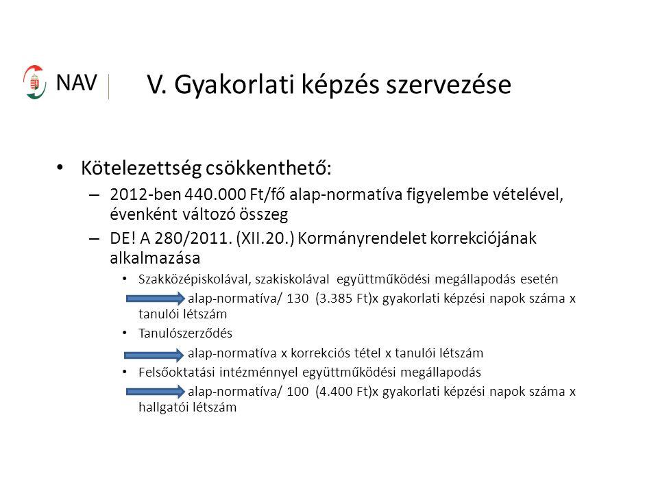 V. Gyakorlati képzés szervezése Kötelezettség csökkenthető: – 2012-ben 440.000 Ft/fő alap-normatíva figyelembe vételével, évenként változó összeg – DE